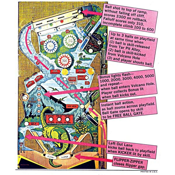 Four Million BC Pinball Machine Flyer 2